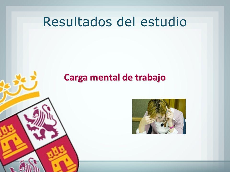 Carga mental de trabajo Resultados del estudio