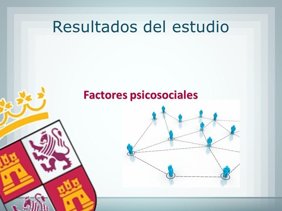 Factores psicosociales Resultados del estudio