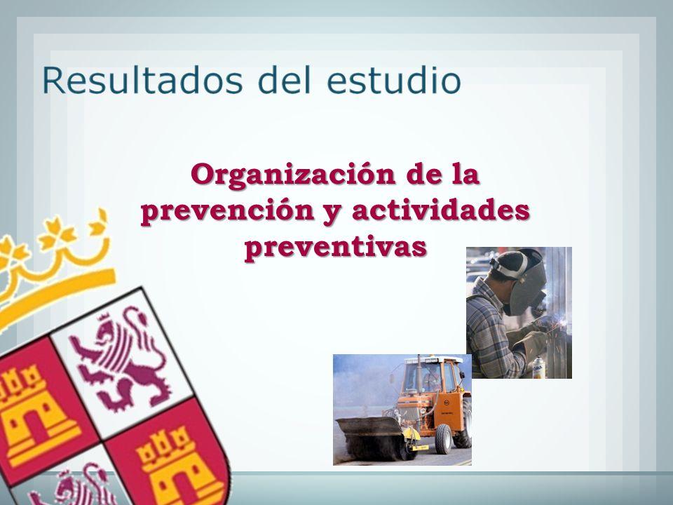Organización de la prevención y actividades preventivas