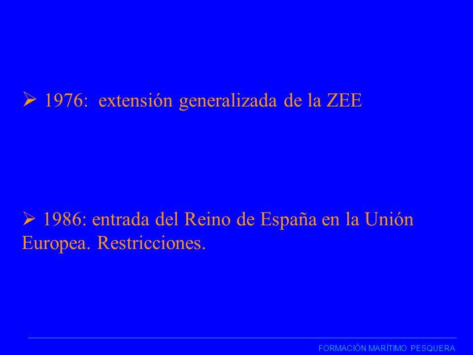 1976: extensión generalizada de la ZEE 1986: entrada del Reino de España en la Unión Europea.