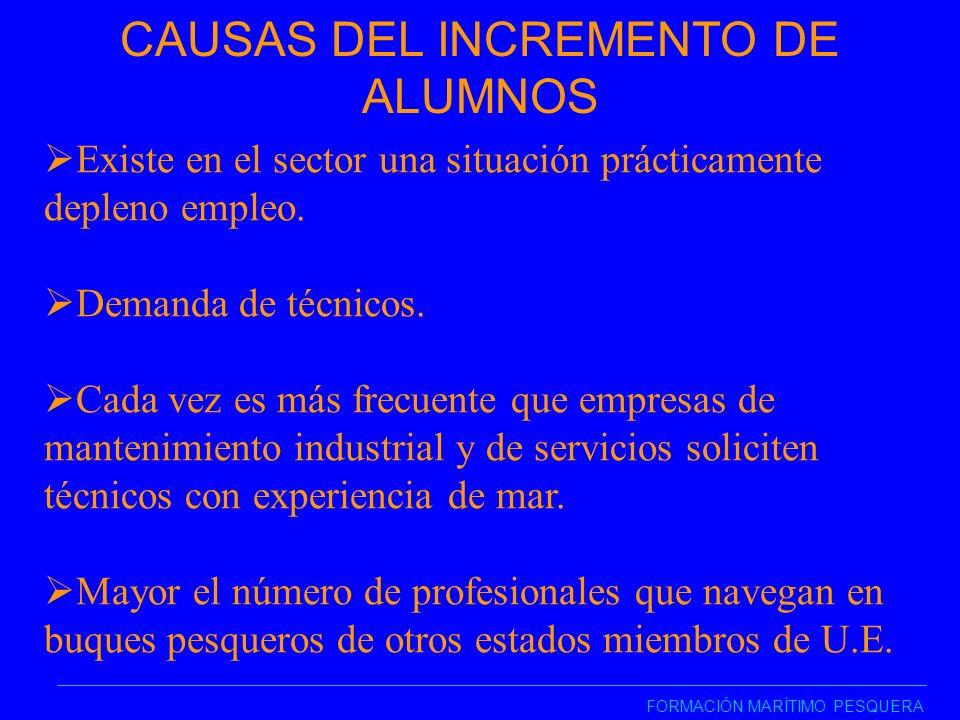 CAUSAS DEL INCREMENTO DE ALUMNOS FORMACIÓN MARÍTIMO PESQUERA Existe en el sector una situación prácticamente depleno empleo.