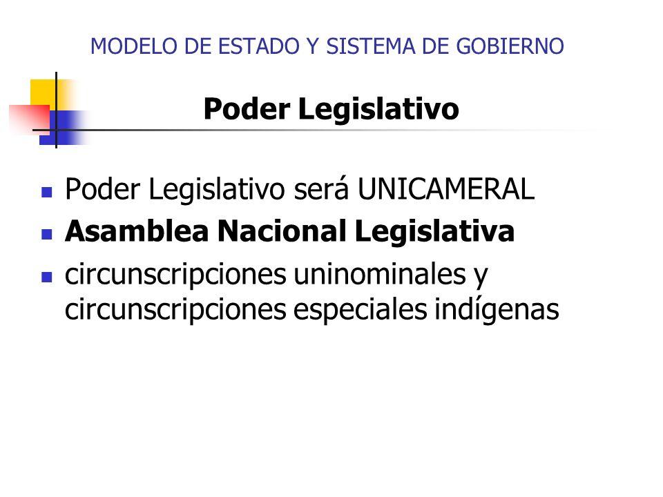 Poder Legislativo Poder Legislativo será UNICAMERAL Asamblea Nacional Legislativa circunscripciones uninominales y circunscripciones especiales indígenas MODELO DE ESTADO Y SISTEMA DE GOBIERNO
