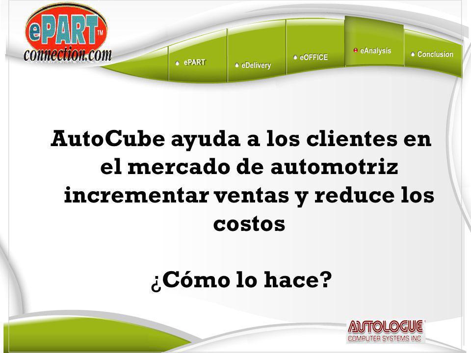 AutoCube ayuda a los clientes en el mercado de automotriz incrementar ventas y reduce los costos ¿Cómo lo hace