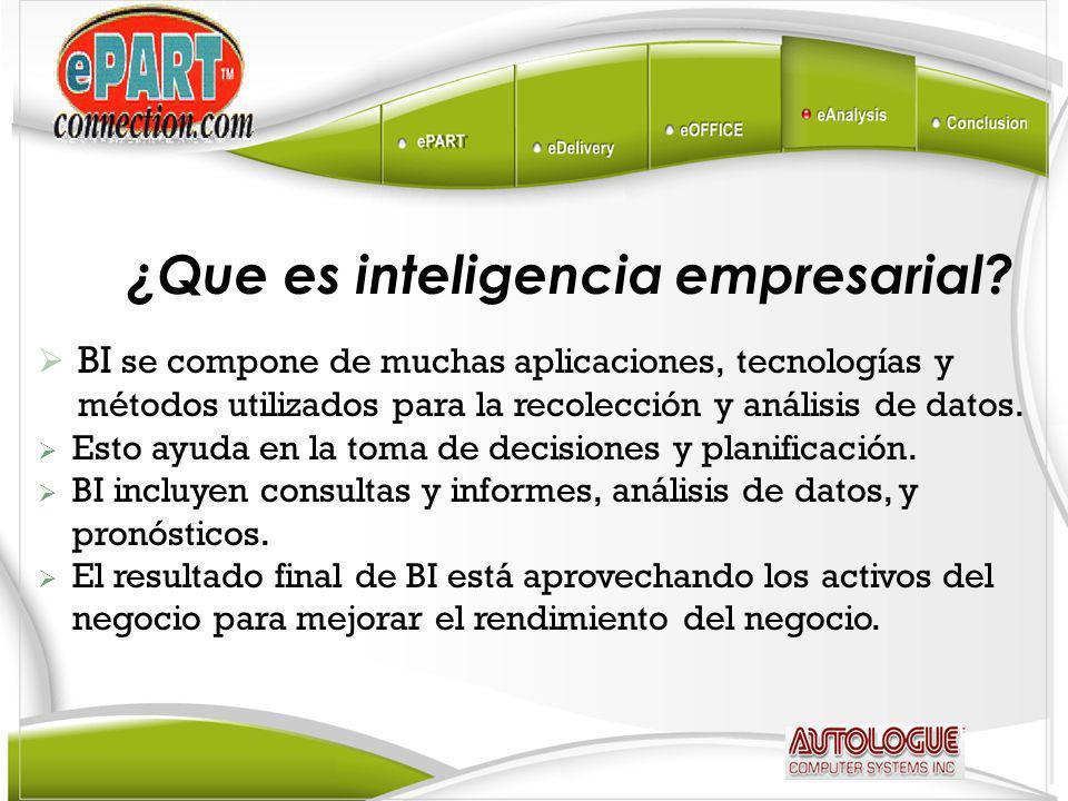 ¿Que es inteligencia empresarial.