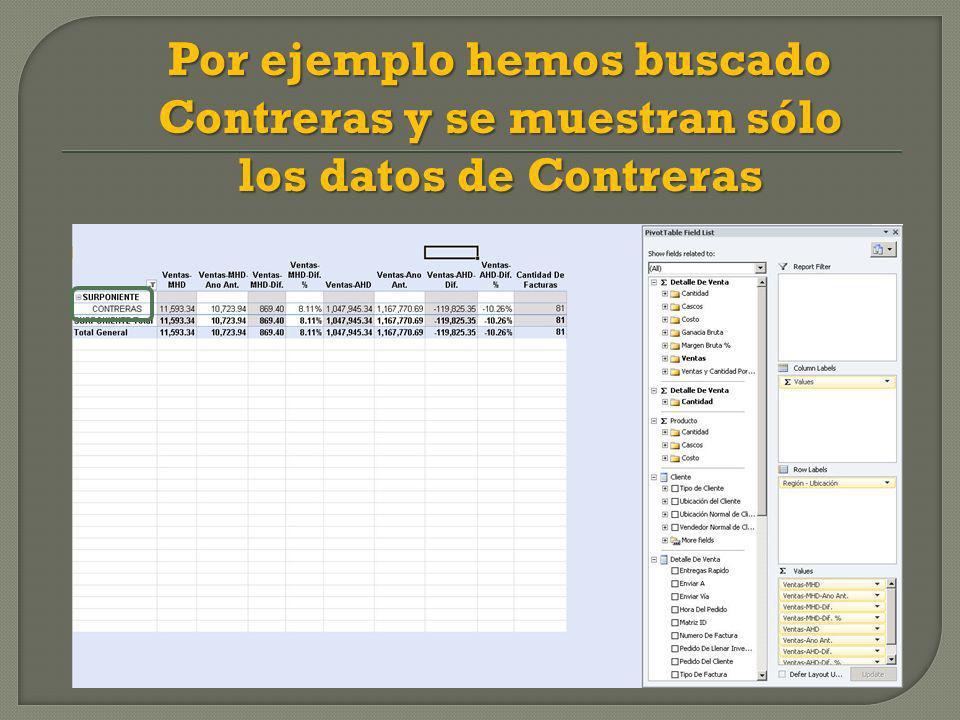 Por ejemplo hemos buscado Contreras y se muestran sólo los datos de Contreras