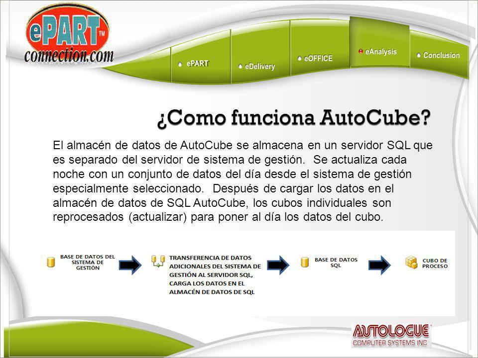 El almacén de datos de AutoCube se almacena en un servidor SQL que es separado del servidor de sistema de gestión.