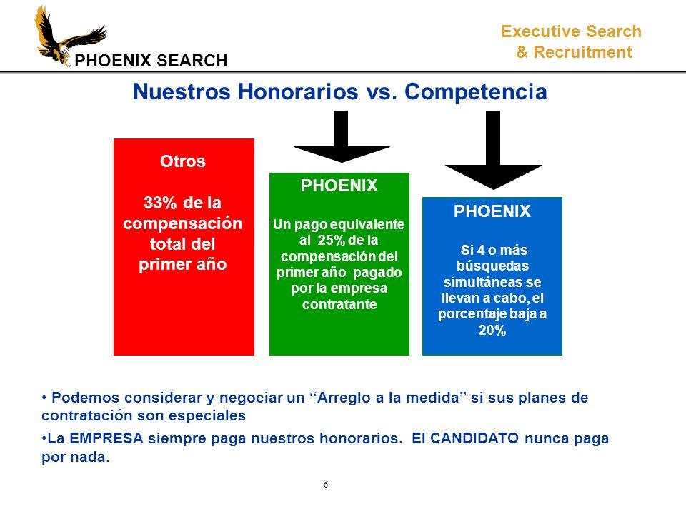 PHOENIX SEARCH Executive Search & Recruitment 6 Otros 33% de la compensación total del primer año PHOENIX Un pago equivalente al 25% de la compensación del primer año pagado por la empresa contratante PHOENIX Si 4 o más búsquedas simultáneas se llevan a cabo, el porcentaje baja a 20% Podemos considerar y negociar un Arreglo a la medida si sus planes de contratación son especiales La EMPRESA siempre paga nuestros honorarios.