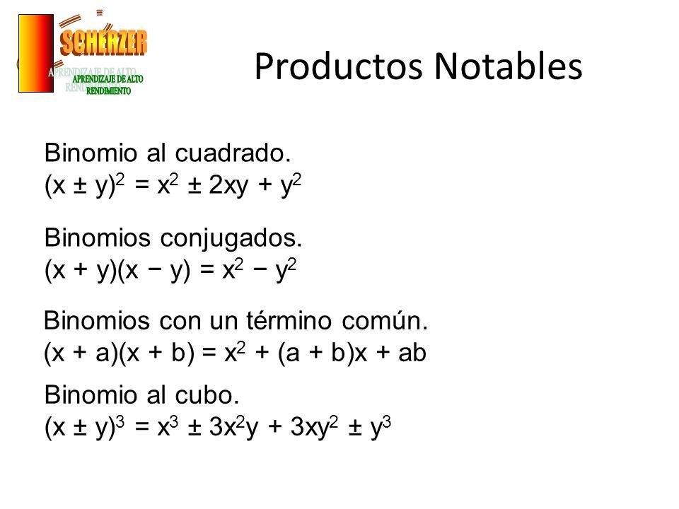 Productos Notables Ejemplos de binomio al cuadrado.