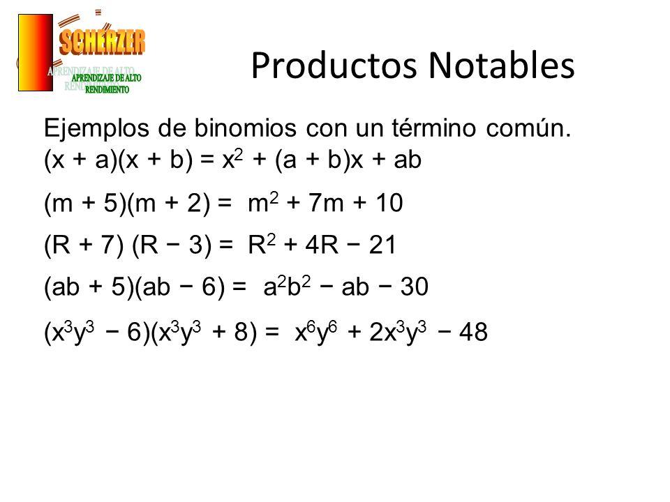 Productos Notables Binomio al cubo.