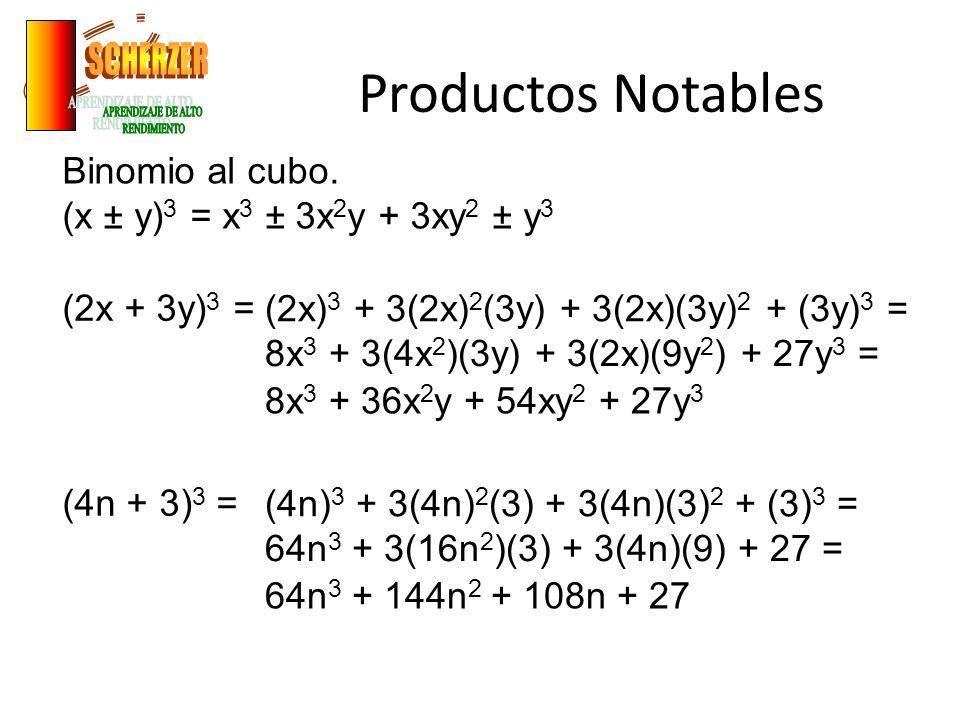 Triángulo de Pascal (a + b) 0 (a + b) 1 (a + b) 2 (a + b) 3 (a + b) 4 (a + b) 5 (a + b) 6 (a + b) 7 1 1 1 1 21 1 133 14641 1 5 10 5 1 1 661 15 20 1 17721 35 (a + b) 4 = a 4 + 4a 3 b + 6a 2 b 2 + 4ab 3 + b 4 (x + y) 6 = x 6 + 6x 5 y + 15x 4 y 2 + 20x 3 y 3 + 15x 2 y 4 + 6xy 5 + y 6