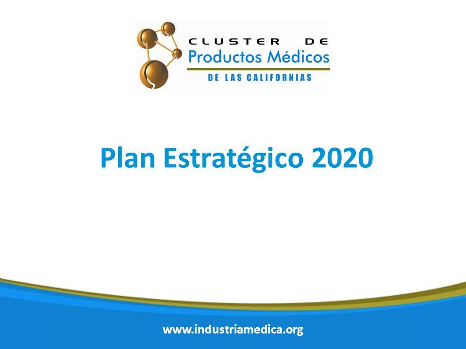 www.industriamedica.org Plan Estratégico 2020