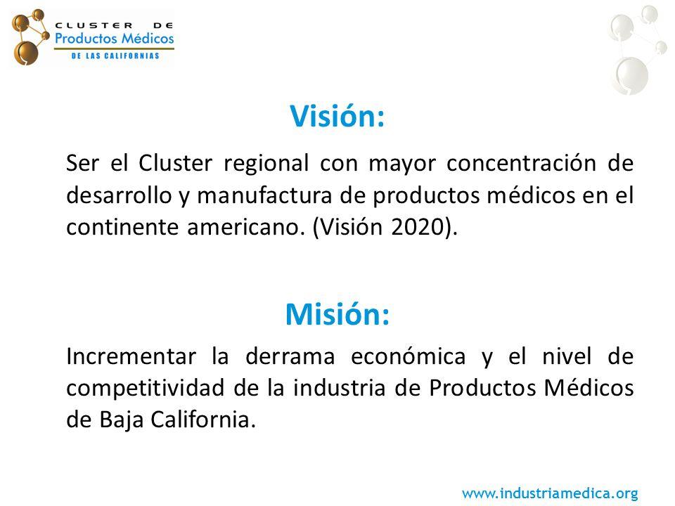 www.industriamedica.org Visión: Ser el Cluster regional con mayor concentración de desarrollo y manufactura de productos médicos en el continente amer