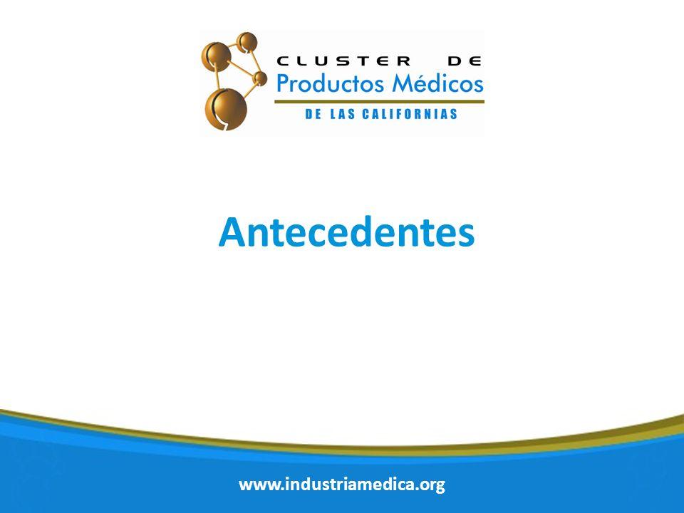 www.industriamedica.org Antecedentes