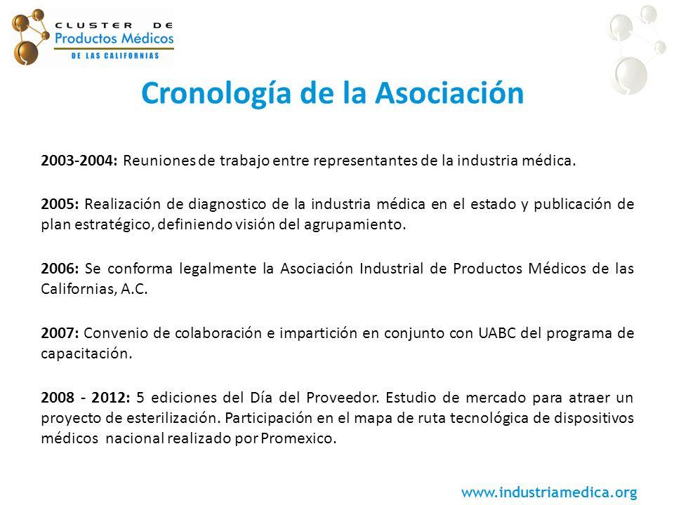 www.industriamedica.org Cronología de la Asociación 2003-2004: Reuniones de trabajo entre representantes de la industria médica. 2005: Realización de
