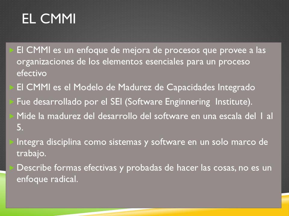 EL CMMI El CMMI es un enfoque de mejora de procesos que provee a las organizaciones de los elementos esenciales para un proceso efectivo El CMMI es el Modelo de Madurez de Capacidades Integrado Fue desarrollado por el SEI (Software Enginnering Institute).