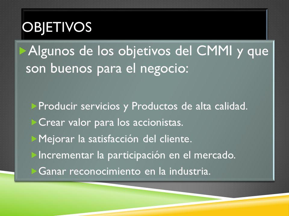 OBJETIVOS Algunos de los objetivos del CMMI y que son buenos para el negocio: Producir servicios y Productos de alta calidad.