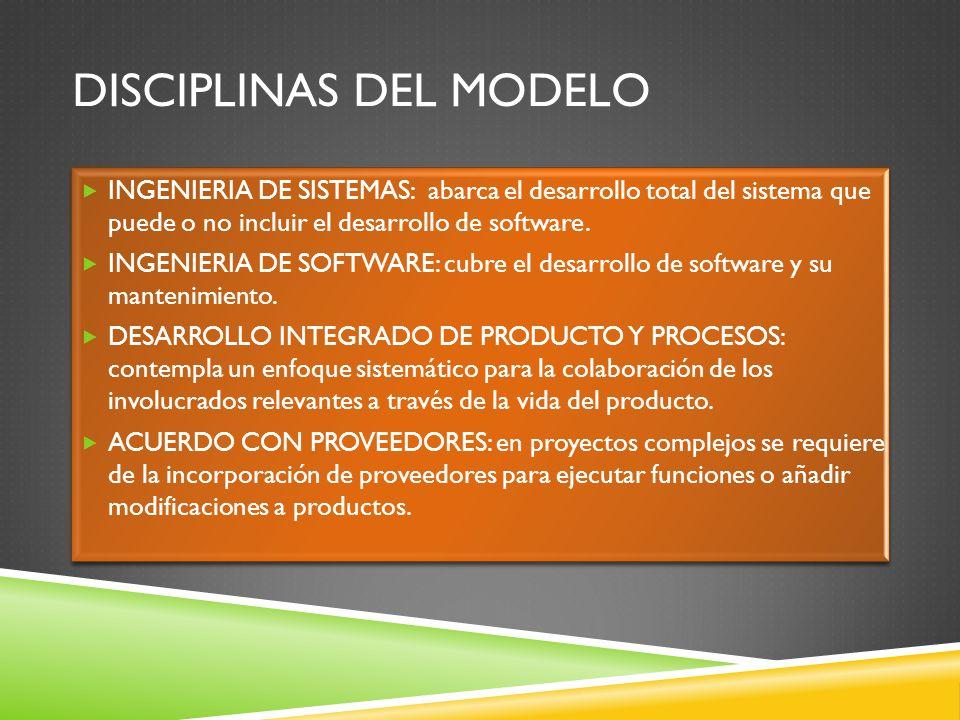 DISCIPLINAS DEL MODELO INGENIERIA DE SISTEMAS: abarca el desarrollo total del sistema que puede o no incluir el desarrollo de software. INGENIERIA DE