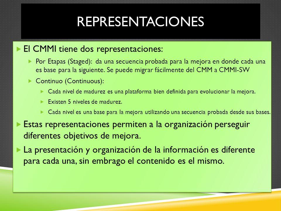 REPRESENTACIONES El CMMI tiene dos representaciones: Por Etapas (Staged): da una secuencia probada para la mejora en donde cada una es base para la si