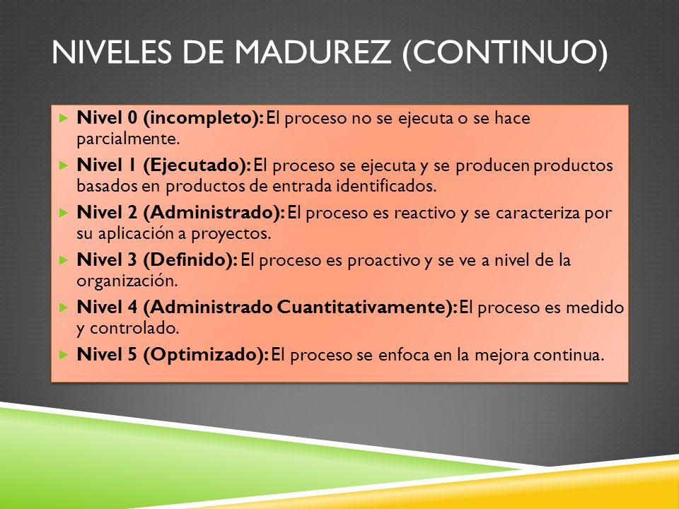 NIVELES DE MADUREZ (CONTINUO) Nivel 0 (incompleto): El proceso no se ejecuta o se hace parcialmente. Nivel 1 (Ejecutado): El proceso se ejecuta y se p