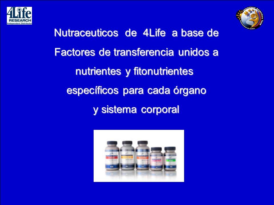 Nutraceuticos de 4Life a base de Factores de transferencia unidos a nutrientes y fitonutrientes específicos para cada órgano y sistema corporal y sist