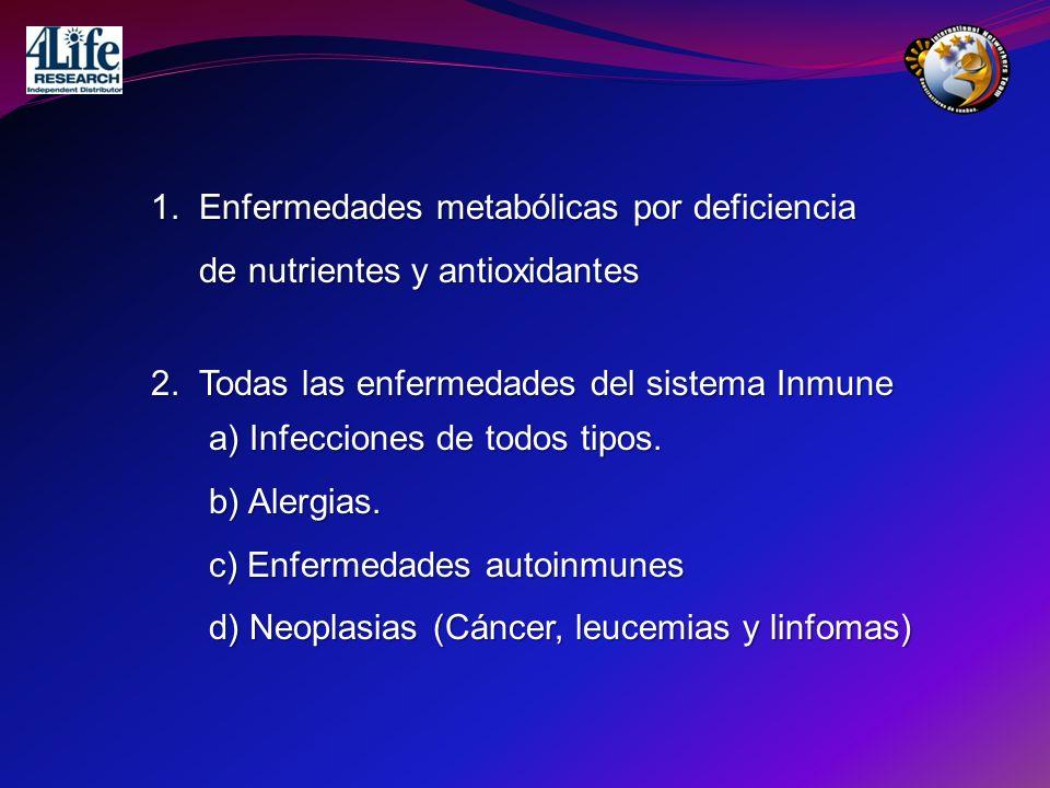 2. Todas las enfermedades del sistema Inmune a) Infecciones de todos tipos. a) Infecciones de todos tipos. b) Alergias. b) Alergias. c) Enfermedades a