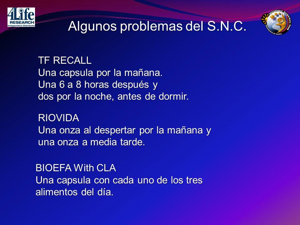 Algunos problemas del S.N.C. TF RECALL Una capsula por la mañana. Una 6 a 8 horas después y dos por la noche, antes de dormir. RIOVIDA Una onza al des