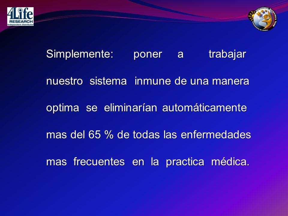 NEOPLASIAS: Cáncer Leucemias Linfomas T.F.
