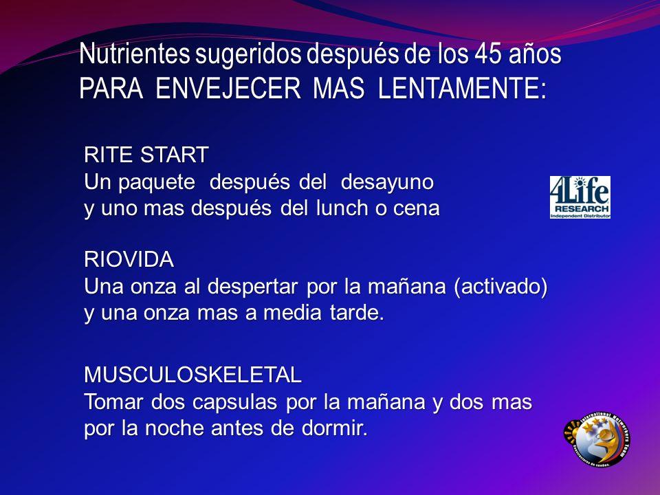 Nutrientes sugeridos después de los 45 años PARA ENVEJECER MAS LENTAMENTE: RITE START Un paquete después del desayuno y uno mas después del lunch o ce