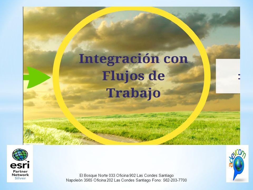 El Bosque Norte 033 Oficina 902 Las Condes Santiago Napoleón 3565 Oficina 202 Las Condes Santiago Fono: 562-203-7700