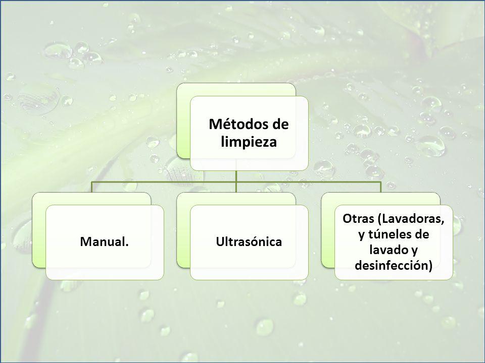 Métodos de limpieza Manual.Ultrasónica Otras (Lavadoras, y túneles de lavado y desinfección)