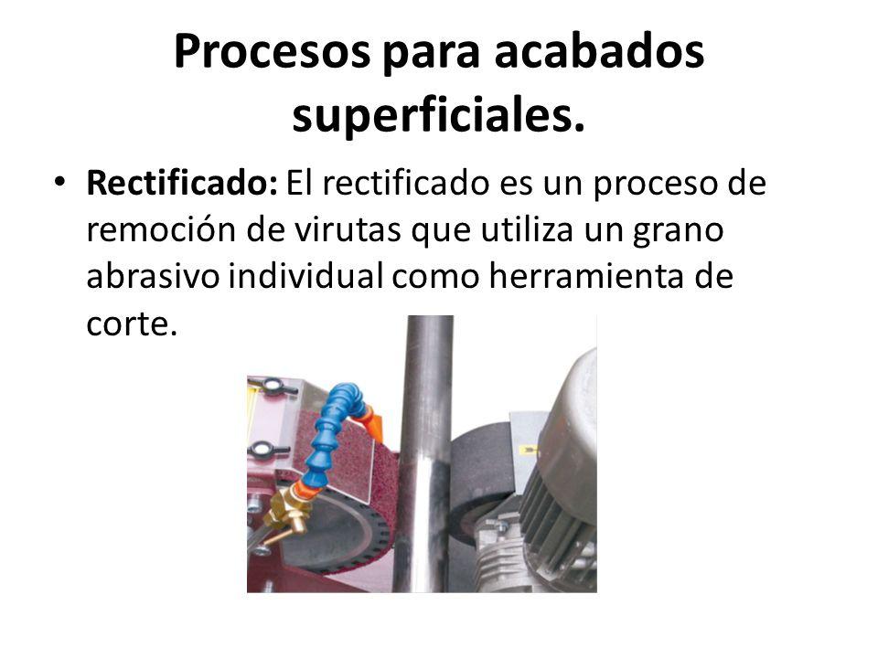 Procesos para acabados superficiales.Electro pulido.