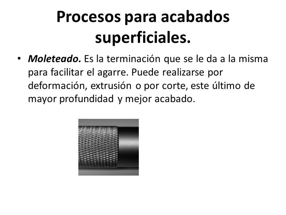 Procesos para acabados superficiales.Anodizado.