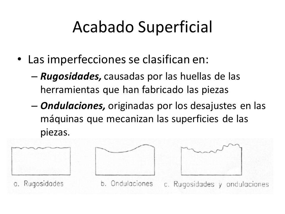 Acabado Superficial Se parte de un símbolo básico representado por dos trazos desiguales inclinados 60º respecto de la superficie donde apoyan, como se indica en la siguiente figura: