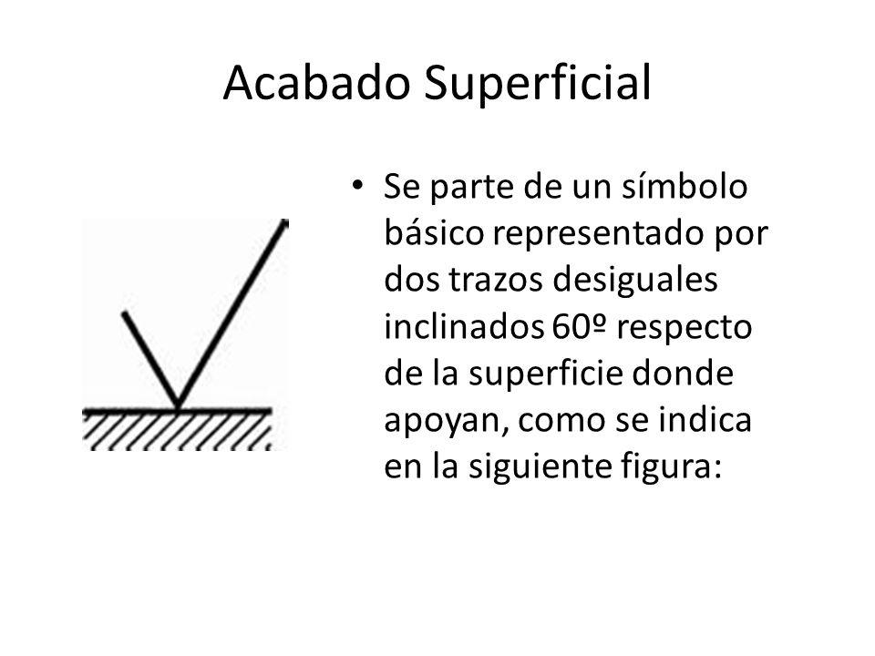Acabado Superficial Si el mecanizado debe realizarse mediante arranque de viruta, se añade una línea a la imagen anterior, quedando como la figura de la izquierda.