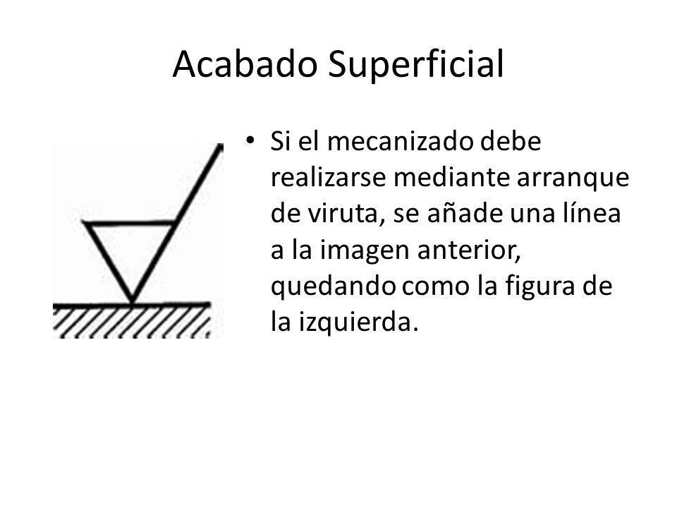 Acabado Superficial Si no se permite el arranque de viruta, debe añadirse al símbolo básico un círculo.