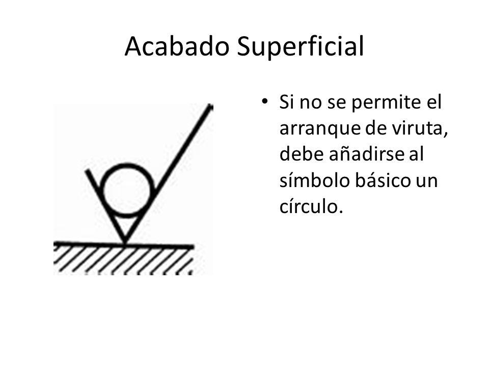 Acabado Superficial Cuando se trate de indicar características especiales del estado superficial, el trazo largo se completa con otro horizontal, tal y como se observa en la figura.