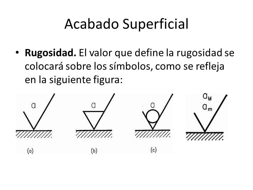 Acabado Superficial Los valores de rugosidad pueden indicarse bien mediante los números de las clases de rugosidad correspondientes, que aparecen en la siguiente tabla, bien mediante el valor numérico de la rugosidad expresado en micras.