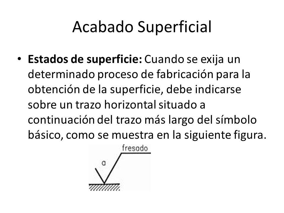 Acabado Superficial Cuando sea necesario indicar el estado de la superficie antes o después del tratamiento se hará como se muestra en la siguiente figura.