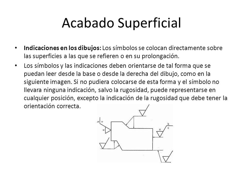 Acabado Superficial Si el estado superficial fuera igual a todas las superficies debe indicarse: – Con una nota cerca del dibujo y del cajetín.