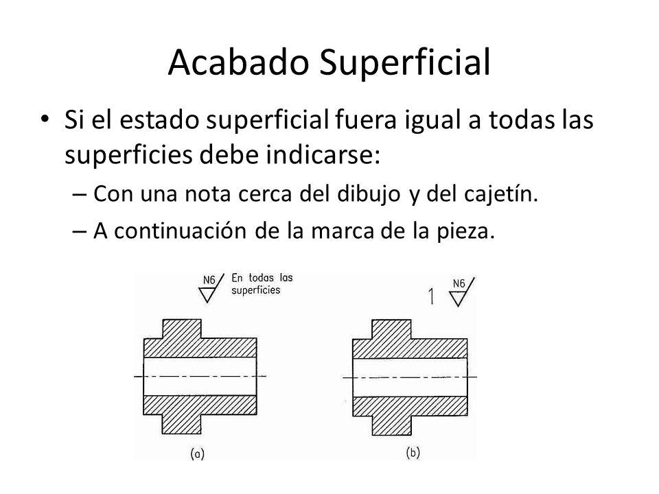 Acabado Superficial Si se exige el mismo estado superficial para la mayoría de las superficies de la pieza, el símbolo debe de ir seguido de: – La frase salvo indicación particular .