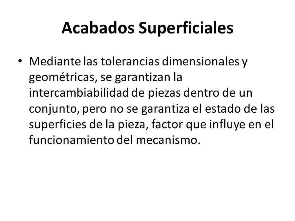Acabados Superficiales Al igual que es imposible fabricar con exactitud una forma, tampoco es posible obtener con exactitud un acabado superficial perfecto, y por consiguiente éste se encontrará dentro de unos límites más o menos amplios.