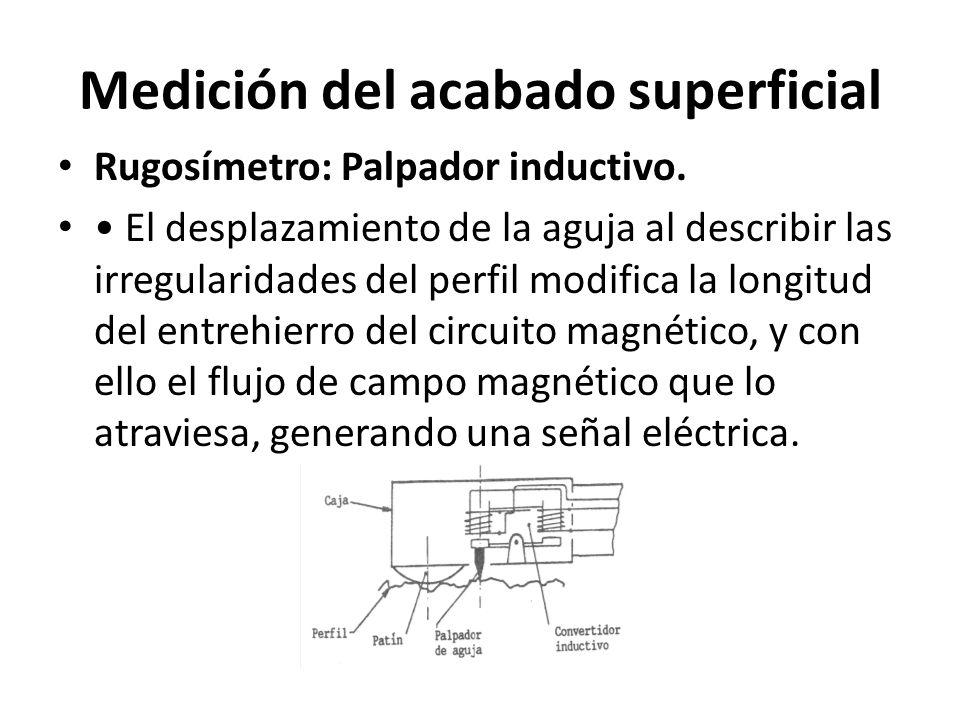 Medición del acabado superficial Rugosímetro Palpador capacitivo: El desplazamiento vertical del palpador aproxima las dos láminas de un condensador, modificando su capacidad y con ella la señal eléctrica.