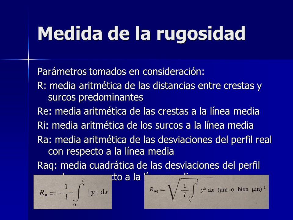 Medida de la rugosidad Parámetros tomados en consideración: R: media aritmética de las distancias entre crestas y surcos predominantes Re: media aritmética de las crestas a la línea media Ri: media aritmética de los surcos a la línea media Ra: media aritmética de las desviaciones del perfil real con respecto a la línea media Raq: media cuadrática de las desviaciones del perfil real con respecto a la línea media