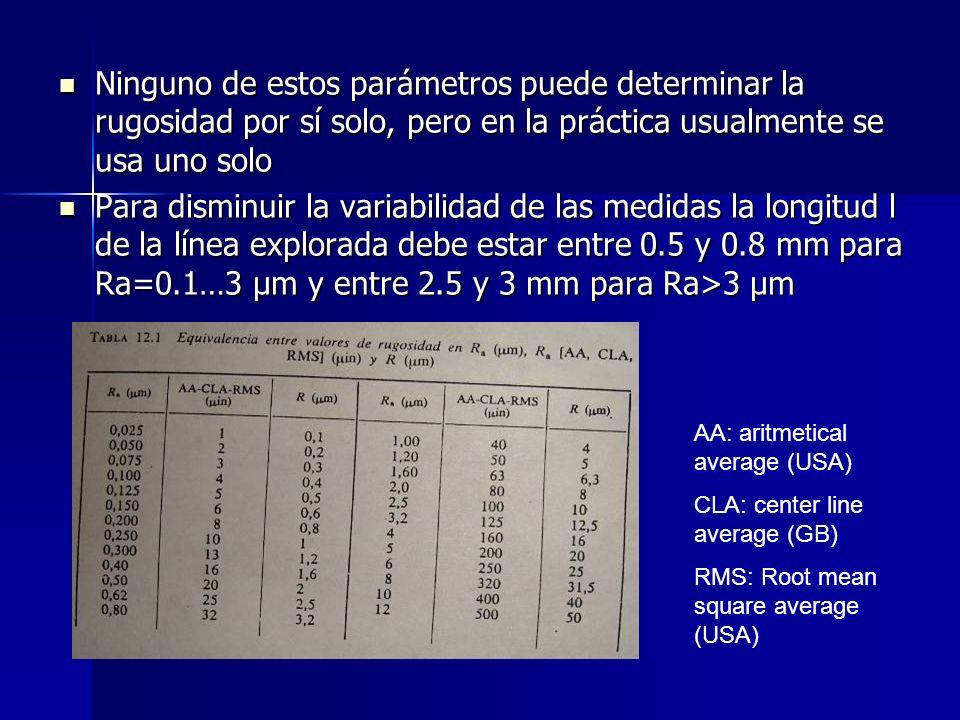 Ninguno de estos parámetros puede determinar la rugosidad por sí solo, pero en la práctica usualmente se usa uno solo Ninguno de estos parámetros puede determinar la rugosidad por sí solo, pero en la práctica usualmente se usa uno solo Para disminuir la variabilidad de las medidas la longitud l de la línea explorada debe estar entre 0.5 y 0.8 mm para Ra=0.1…3 μm y entre 2.5 y 3 mm para Ra>3 μm Para disminuir la variabilidad de las medidas la longitud l de la línea explorada debe estar entre 0.5 y 0.8 mm para Ra=0.1…3 μm y entre 2.5 y 3 mm para Ra>3 μm AA: aritmetical average (USA) CLA: center line average (GB) RMS: Root mean square average (USA)