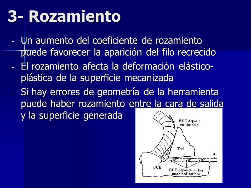 3- Rozamiento - Un aumento del coeficiente de rozamiento puede favorecer la aparición del filo recrecido - El rozamiento afecta la deformación elástico- plástica de la superficie mecanizada - Si hay errores de geometría de la herramienta puede haber rozamiento entre la cara de salida y la superficie generada