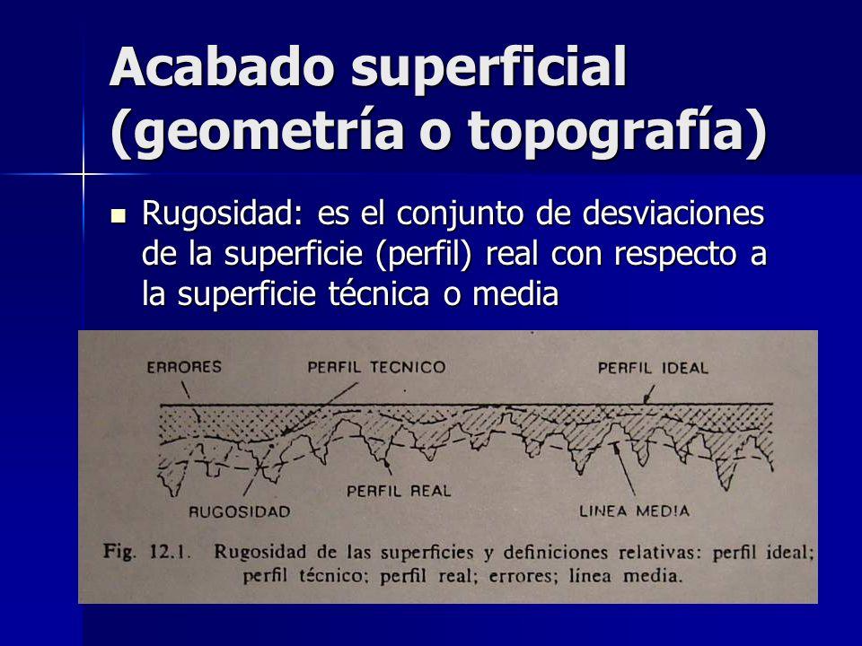 Acabado superficial (geometría o topografía) Rugosidad: es el conjunto de desviaciones de la superficie (perfil) real con respecto a la superficie técnica o media Rugosidad: es el conjunto de desviaciones de la superficie (perfil) real con respecto a la superficie técnica o media