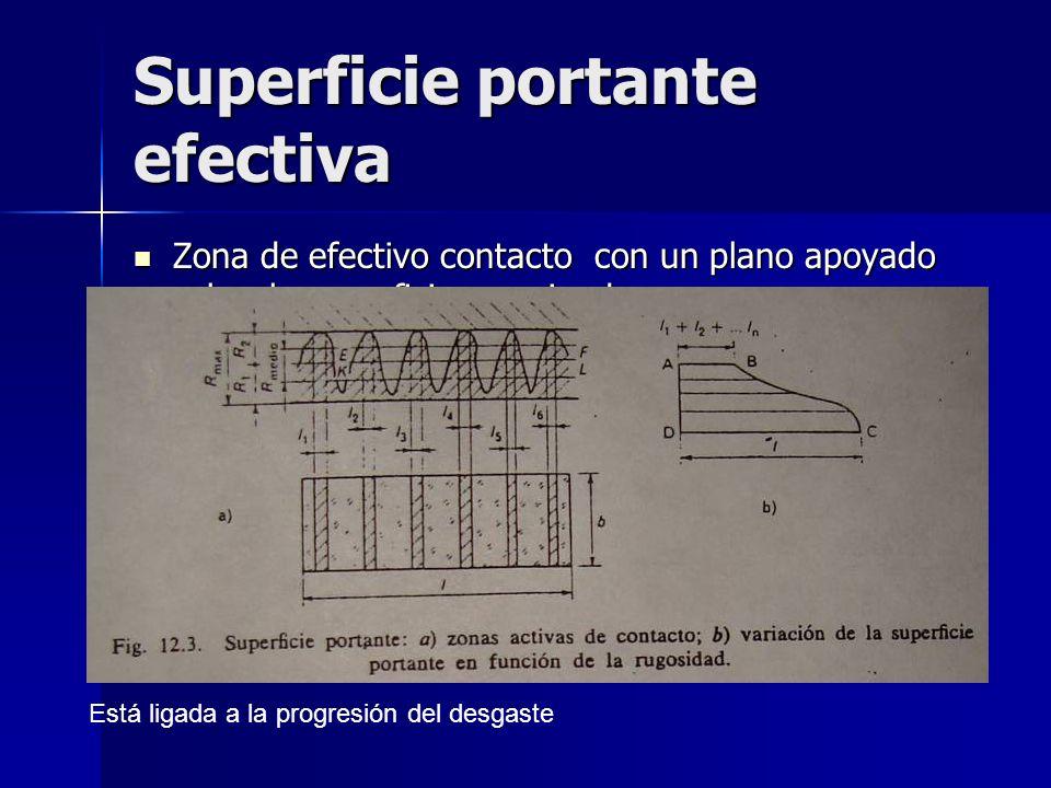 Superficie portante efectiva Zona de efectivo contacto con un plano apoyado sobre la superficie examinada Zona de efectivo contacto con un plano apoyado sobre la superficie examinada Está ligada a la progresión del desgaste