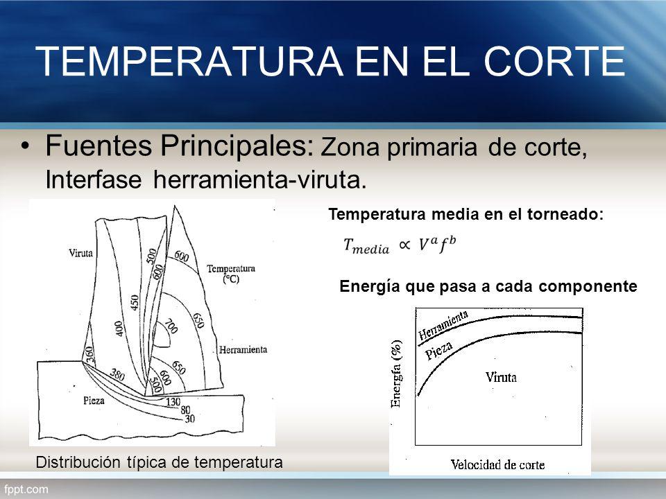 Fuentes Principales: Zona primaria de corte, Interfase herramienta-viruta. TEMPERATURA EN EL CORTE Distribución típica de temperatura Temperatura medi