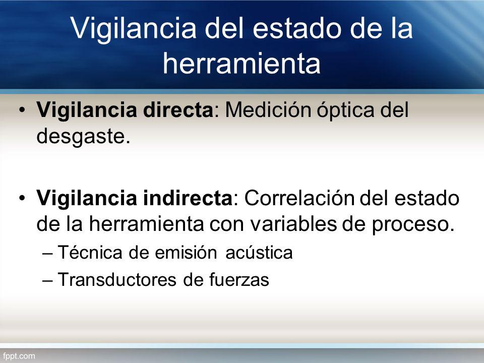Vigilancia directa: Medición óptica del desgaste. Vigilancia indirecta: Correlación del estado de la herramienta con variables de proceso. –Técnica de