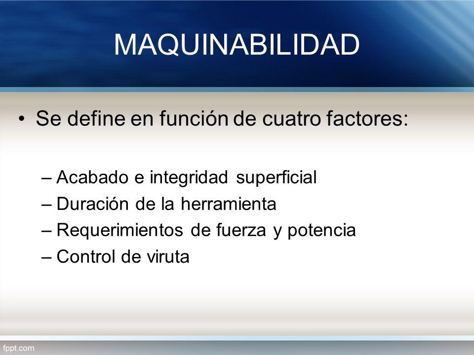 MAQUINABILIDAD Se define en función de cuatro factores: –Acabado e integridad superficial –Duración de la herramienta –Requerimientos de fuerza y pote